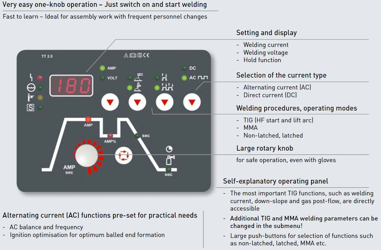 Tig 180 Ac Dc Puls Set Welding Machine Diagram