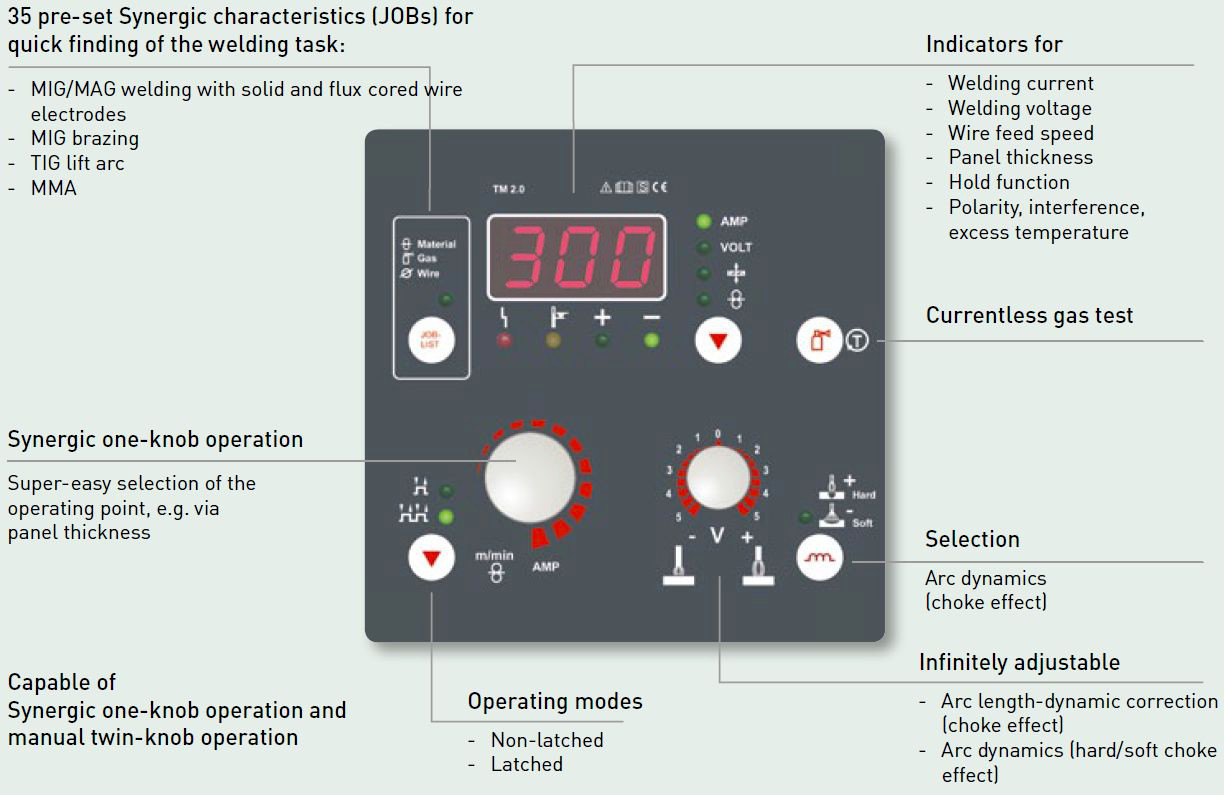 Tr 300 Welder Wiring Diagram further Lincoln Welder Wiring Diagram Sa 250 together with Tr 300 Welder Wiring Diagram furthermore Cars Part moreover Cars Part. on tr 300 welder wiring diagram